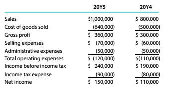 Chapter 9, Problem 9.5E, Horizontal analysis of the income statement Income statement data for Yellowstone Images Inc. for