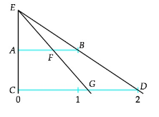 Chapter 2.5, Problem 27ES, a. Place the set M = {3, 6,9, 12, 15, ...} of positive multiples of 3 in a one-to-one correspondence