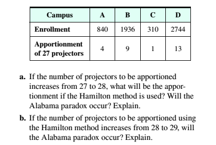 Chapter 4.1, Problem 16ES, Apportionment of Projectors Consider the apportionment of 27 digital projectors for a school , example  2