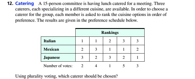 Chapter 4.2, Problem 12ES, Catering A 15-person committee is having lunch catered for a meeting. Three caterers, each