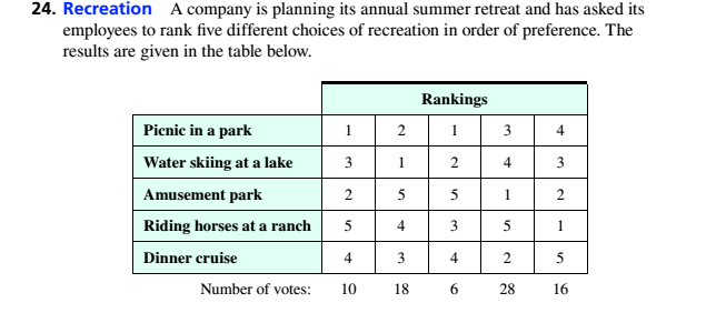 Chapter 4.2, Problem 24ES, Recreation A company is planning its annual summer retreat and has asked its employees to rink live
