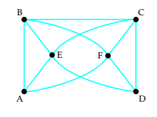 Chapter 5, Problem 3T, Answer the following questions for the graph shown at the left- Is the graph Eulerian? If so, find