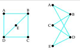 Chapter 5, Problem 6RE, Determine whether the two graphs are equivalent.