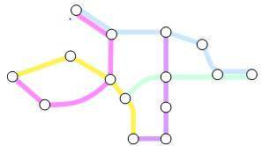 Chapter 5.1, Problem 28ES, Transportation A subway map is shown below. Is it possible for a rider to travel the length of every