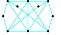 Chapter 5.3, Problem 15ES, Show that the graph is not planar by finding a subgraph whose contraction is the Utilities Graph or