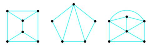 Chapter 5.3, Problem 30ES, Dual Graph Every planar graph has what is called a dual graph. To form the dual graph, start with a , example  1