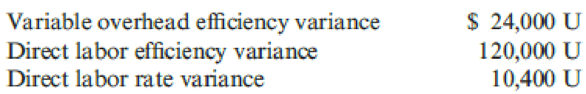 Chapter 9, Problem 31P, Misterio Company uses a standard costing system. During the past quarter, the following variances