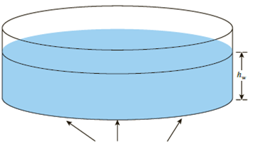 Chapter 10, Problem 10.19P, Figure 10.48 shows the schematic of a circular water storage facility resting on the ground surface.
