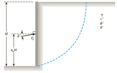 Chapter 14, Problem 14.13P, Repeat Problem 14.12 with the following data: H = 18 ft, naH = 5.4 ft, =20, =10,  = 125 lb/ft3, and