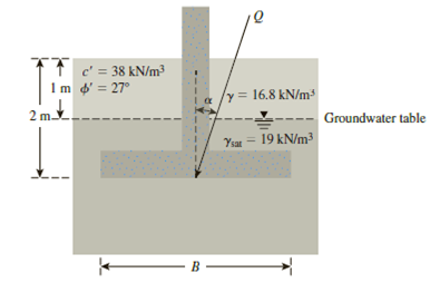 Chapter 16, Problem 16.12P, A square footing is subjected to an inclined load as shown in Figure 16.19. If the size of the