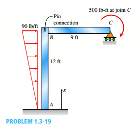 Chapter 1, Problem 1.3.19P, A plane frame is restrained al joints A and C, as shown in the figure. Members AB and BC are pin