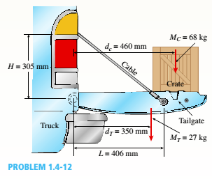 Chapter 1, Problem 1.4.12P, Solve the preceding problem if the mass of the tailgate is MT— 11 kg and that of the crate is hic—