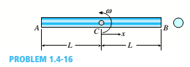 Chapter 1, Problem 1.4.16P, A round bar ABC of length 2L (see figure) rotates about an axis through the midpoint C with constant