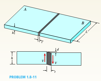 Chapter 1, Problem 1.8.11P, A joint between two glass plates A and B is filled with a flexible epoxy that bonds securely to the
