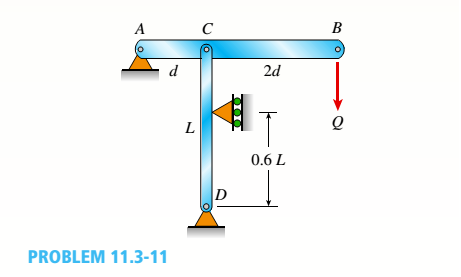 Chapter 11, Problem 11.3.11P, A horizontal beam AB is pin-supported at end A and carries a load Q at joint B, as shown in the
