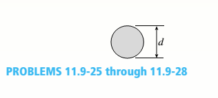 Chapter 11, Problem 11.9.26P, A solid round bar of aluminum having diameter d (see figure) is compressed by an axial force P = 175