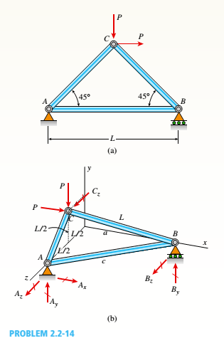 Chapter 2, Problem 2.2.14P, The three-bar truss ABC shown in the figure part a has a span L = 3 m and is constructed of steel
