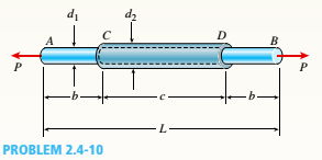 Chapter 2, Problem 2.4.10P, A plastic rod AB of length L = 0.5 m has a diameter d1= 30 mm (see figure). A plastic sleeve CD of