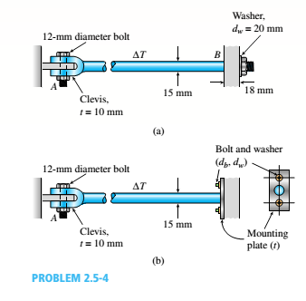 Chapter 2, Problem 2.5.4P, A steel rod. of 15-mm diameter is held snugly (but without am1 initial stresses) between rigid walls