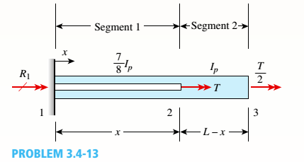 Chapter 3, Problem 3.4.13P, The non prismatic, cantilever circular bar shown has an internal cylindrical hole from 0 to y, so