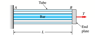 Chapter 3, Problem 3.8.12P, A solid steel bar of diameter d1= 25.0 mm is enclosed by a steel tube of outer diameter d3= 37.5 mm , example  1