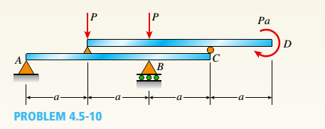 Chapter 4, Problem 4.5.10P, A beam ABC is simply supported at A and B and has an overhang BC (see figure). The beam is loaded by