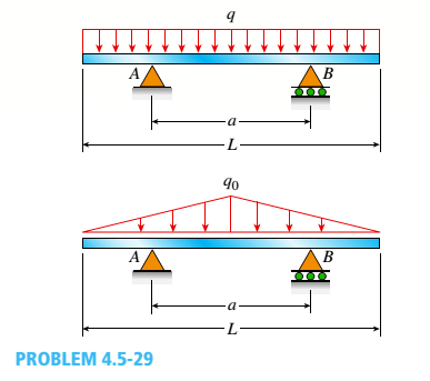 Chapter 4, Problem 4.5.29P, A beam of length L is designed to support a uniform load of intensity q (see figure). If the