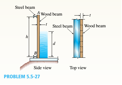 Chapter 5, Problem 5.5.27P, A small dam of a height h = 6 ft is constructed of vertical wood beams AB, as shown in the figure.