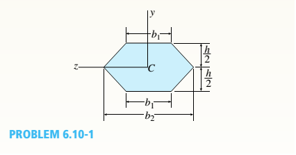 Chapter 6, Problem 6.10.1P, Determine the shape factor f for a cross section in the shape of a double trapezoid having the