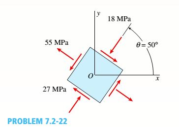 Chapter 7, Problem 7.2.22P, Solve the preceding problem for the element shown in the figure.