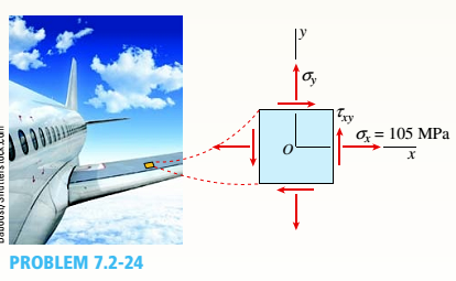 Chapter 7, Problem 7.2.24P, The surface of an airplane wing is subjected to plane stress with normal stresses x and cr and shear