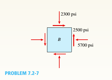 Chapter 7, Problem 7.2.7P, The stresses acting on element B on the web of a train rail (see figure part a of Problem 7.2-5) arc