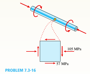 Chapter 7, Problem 7.3.16P, A propeller shaft subjected to combined torsion and axial thrust is designed to resist a shear