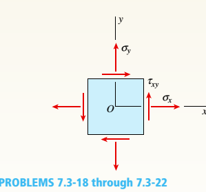 Chapter 7, Problem 7.3.20P, -18 through 7.3-22 An element in plane stress (see figure) is subjected to stresses o, a., and (a) , example  1