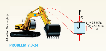 Chapter 7, Problem 7.3.24P, The stresses acting on a stress element on the arm of a power excavator (see figure) are ax= 52 MPa