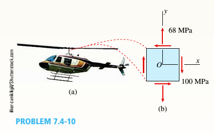 Chapter 7, Problem 7.4.10P, The rotor shaft of a helicopter (see figure part a) drives the rotor blades that provide the lifting