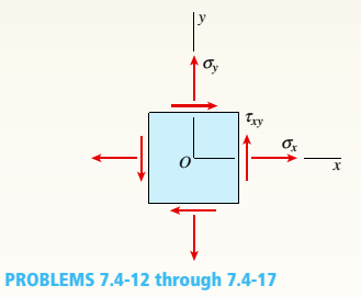 Chapter 7, Problem 7.4.12P, An clement in plane stress is subjected to stresses a,. cry, and (see figure). Using Mohr's circle, , example  1