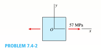 Chapter 7, Problem 7.4.2P, .4-2 An element in uniaxial stress is subjected to tensile stresses sx= 57 MPa. as shown in the