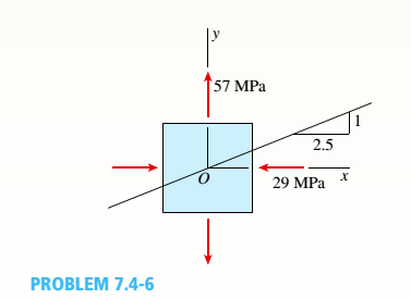 Chapter 7, Problem 7.4.6P, An element in biaxial stress is subjected to stresses a = -29 MPa and sy = 57 MPa. as shown in the