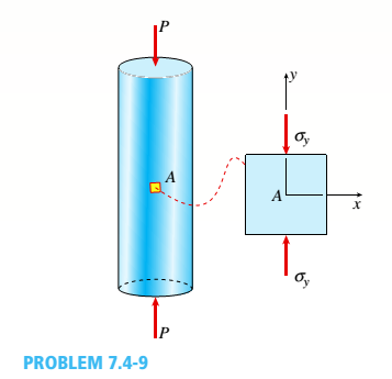Chapter 7, Problem 7.4.9P, A specimen used in a coupon test is shown in the figure. The stresses on element A are known to be