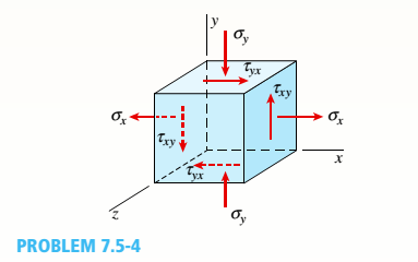 Chapter 7, Problem 7.5.4P, An element of a material is subjected to plane stresses as shown in the figure. The stresses o,