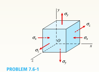 Chapter 7, Problem 7.6.1P, An element of aluminum is subjected to tri-axial stresses. Calculate the strains in the element in