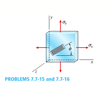 Chapter 7, Problem 7.7.16P, Solve the preceding problem if the plate is made of aluminum with E = 72 GPa and Poisson's ratio v =
