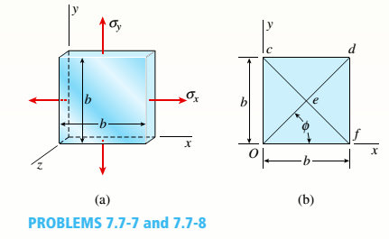 Chapter 7, Problem 7.7.7P, A thin square plate in biaxial stress is subjected to stresses ?? and ??., as shown in part a of the