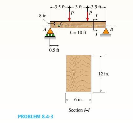 Chapter 8, Problem 8.4.3P, A simply supported beam is subjected to two point Loads, each P = 500 lb, as shown in the figure.