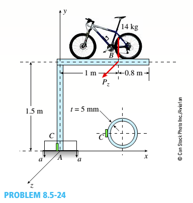 Chapter 8, Problem 8.5.24P, Repeat Problem 8.5-22 but replace the square tube column with a circular tube having a wall