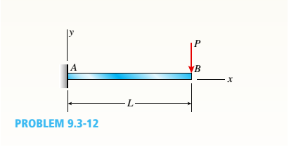 Chapter 9, Problem 9.3.12P, -12 Derive the equation of the deflection curve for a cantilever beam AB supporting a load P at the
