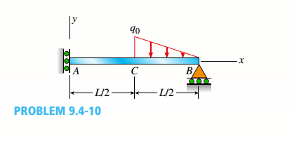 Chapter 9, Problem 9.4.10P, -10 Derive the equations of the deflection curve for beam AB with sliding support at A and roller