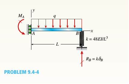 Chapter 9, Problem 9.4.4P, -4 A beam with a uniform load has a sliding support at one end and spring support at the other. The