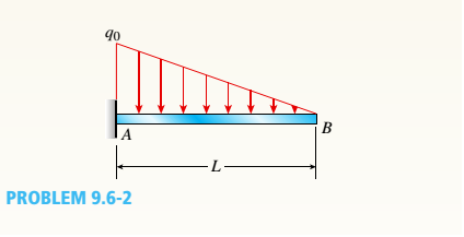 Chapter 9, Problem 9.6.2P, The load on a cantilever beam AB has a triangular distribution with maximum intensity^ (see figure).